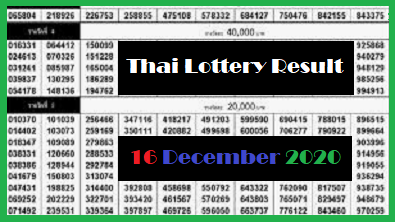 Thailand lottery