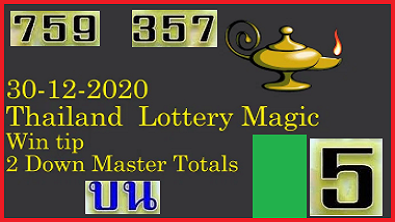 Thailand Lottery Magic Win tip 2 Down Master Totals 30-12-2020