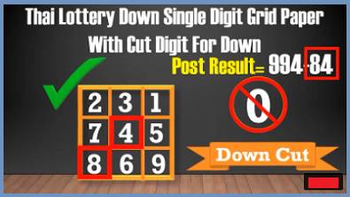thai lottery down single cut digit grid paper 16 december 2020