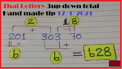 Thai Lottery 3up down total hand made tip 17/1/2021