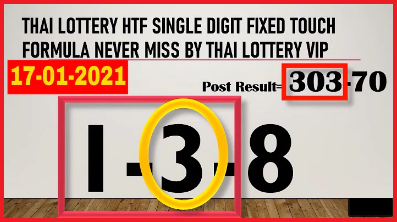 Thai Lottery HTF Single Digit Fixed Touch Formula 17-01-2021