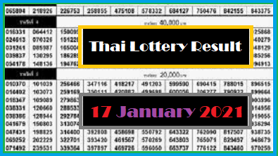 Thai Lottery Result 100% Winning Number 17 January 2020