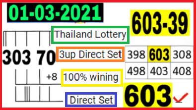 Thailand Lottery 3up Direct Set 100% wining numbers 1-3-2021