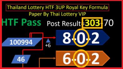Thailand Lottery HTF 3UP Royal Key Formula Paper 1-03-2021