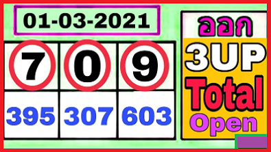 Thailand Lottery King Sure Number Winning 1-03-2021