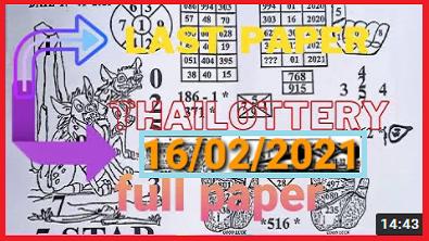 Thai Lottery Last tip full Magazine paper 16th February 2021