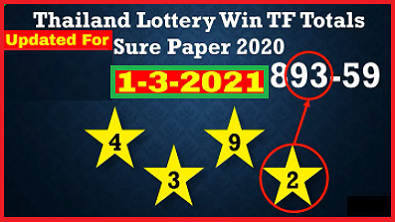 Thailand Lottery Win TF Totals Sure Paper 1 March 2021