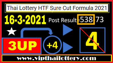 Thai Lottery HTF Sure Cut Formula 16-3-2021