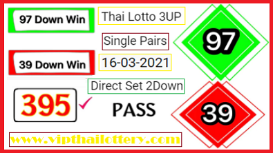 Thai Lotto 3UP Direct Set 2Down Single Pairs 16th March 2021