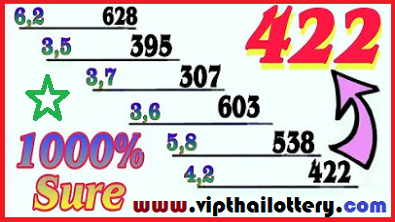 Thai lottery 3up cut total single digit open 1-04-2021