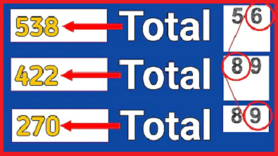 Thai lottery 3up Total direct set pass thai lotto result 16-04-2021
