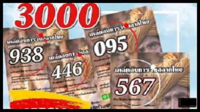 Thailand Lotto Kalyan Today Kalyan Today Satta Matka 16/5/2021