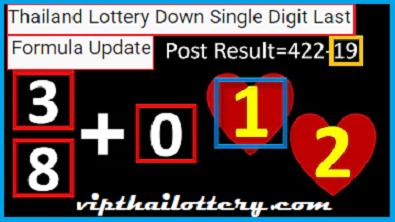 Thailand Lottery Down Single Digit Last Formula Update 01-07-2021