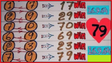 Thai Lottery 100% Lucky Number Middle Touch Game 16/9/2564
