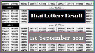 Thai Lottery Result 1st September 2021