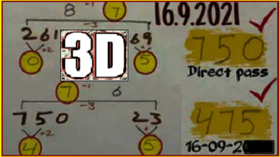 Thai lottery 3up direct set 3d 16/9/2021