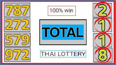 Thai lotto single digit pair total 3D total formula 16 September 2564