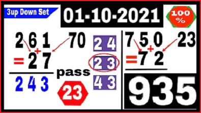 Thailand Lottery Vip Single 3D Set and HTF jora Rotin 1st October 2021