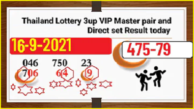 Thailand Lotto HTF VIP Master Pair & Direct Set Result Today 16-09-2021